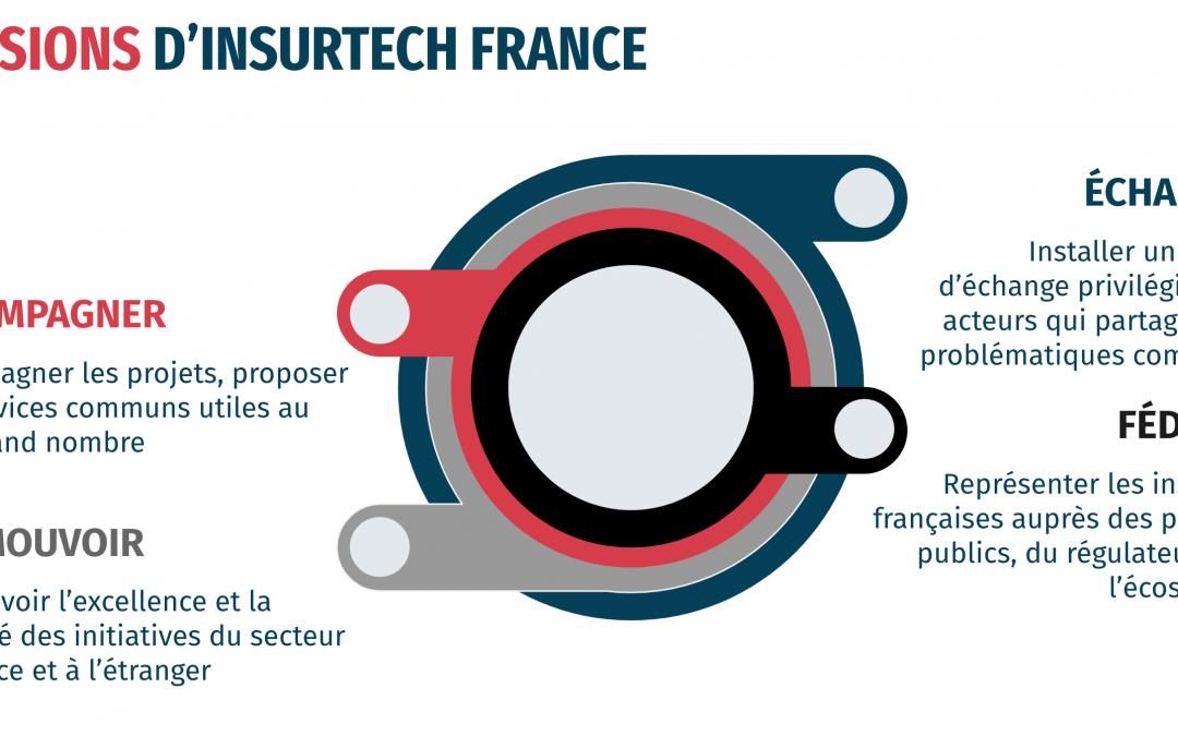 AssurOne dans les 100 premiers membres d'Insurtech France !